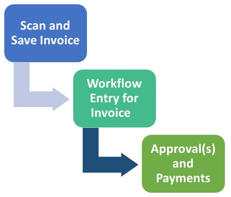 workflow_graphic2jpg.jpg